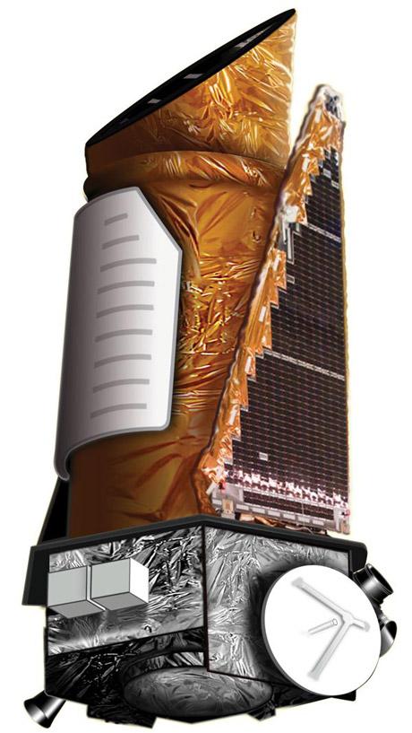 Kepler-tele