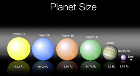 real earth comparison to other planets - photo #36